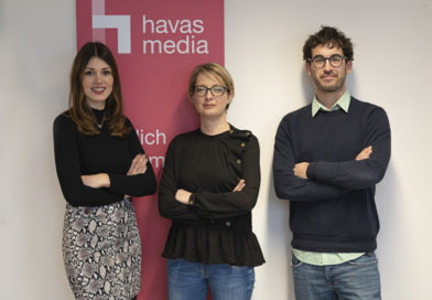 © Havas Media Austria