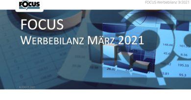 Focus Werbebilanz März 2021