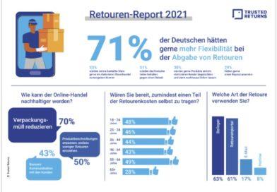 MedienManagerKompakt KW 42/21